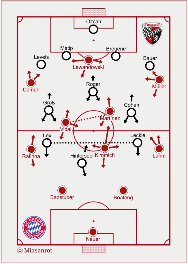 Starting Lineups Bayern - Ingolstadt